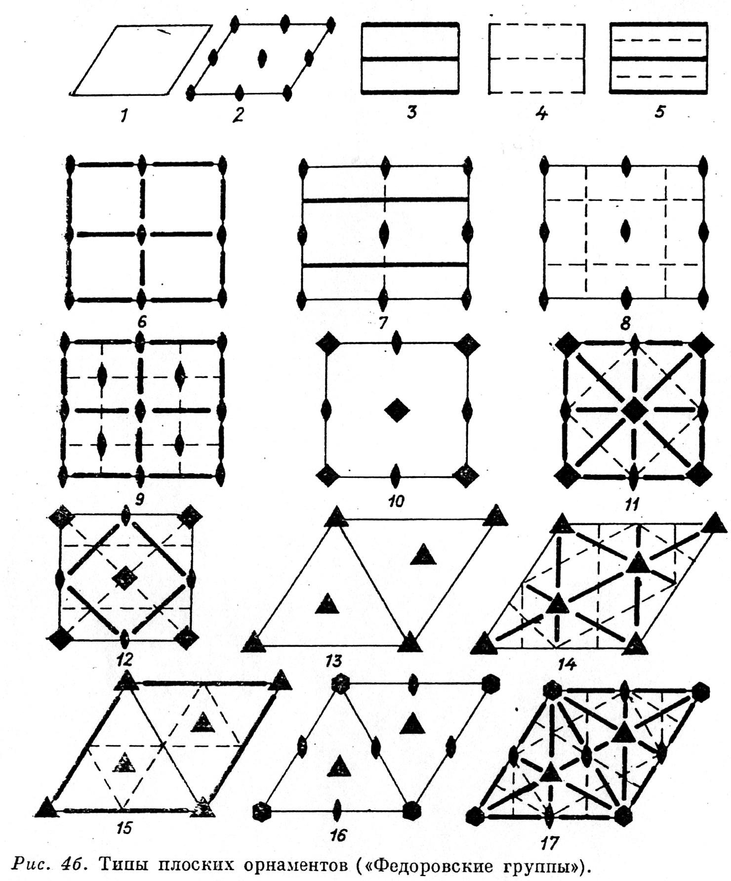 схема узора для ковра