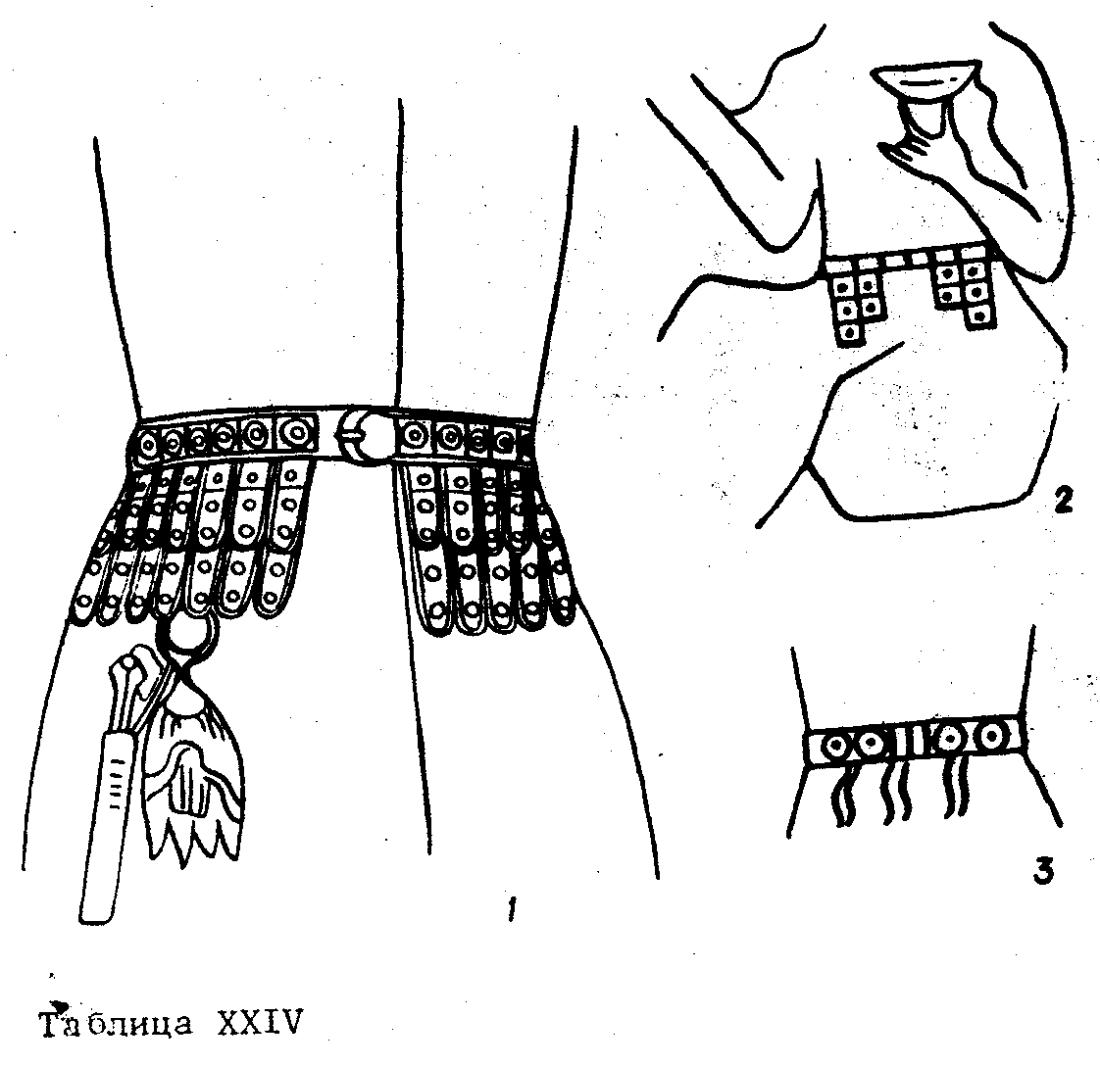 Схема зсо и составляющих ее поясов